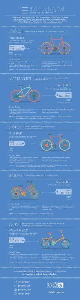 bisiklet_secimi-1